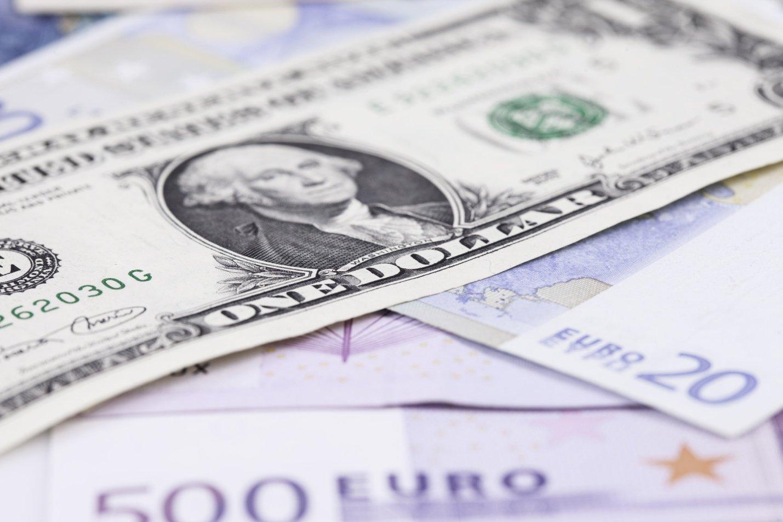 Характеристика котировки EUR/USD