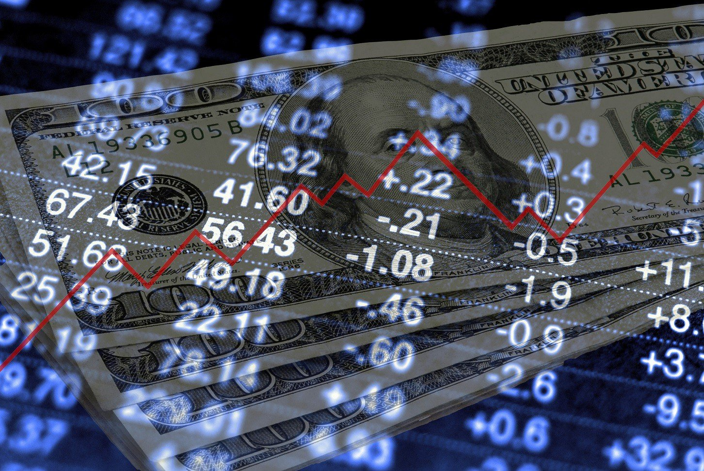 Фондовые индексы на рынке