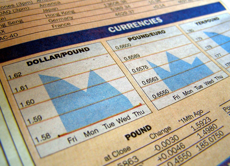 Какая информация публикуется в экономическом календаре Forex?