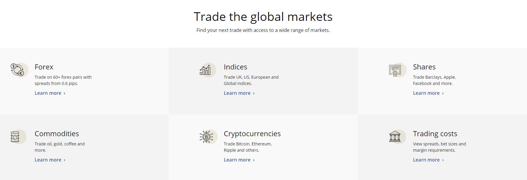 Общие сведения о брокере ETX Capital