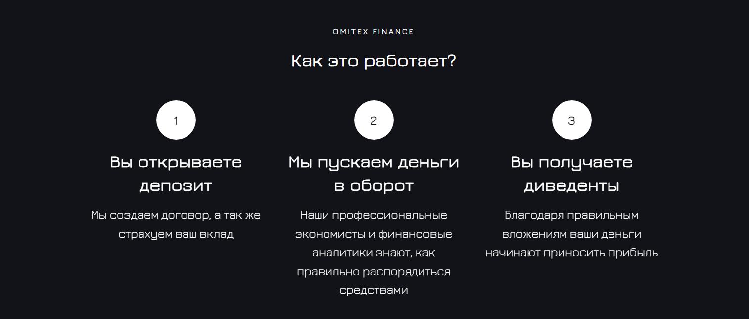 OMITEX FINANCE официальный сайт