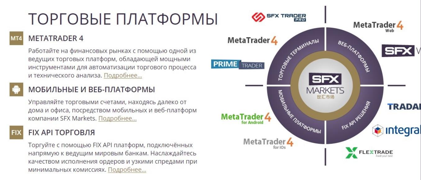Торговые платформы и инструменты