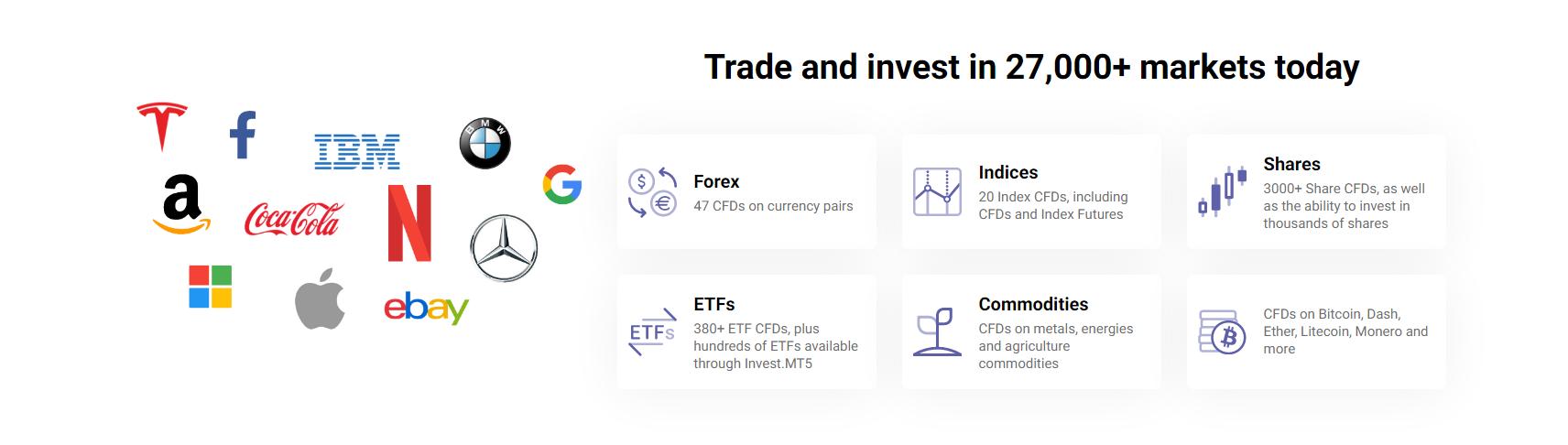 Торговые предложения от VIPTrade