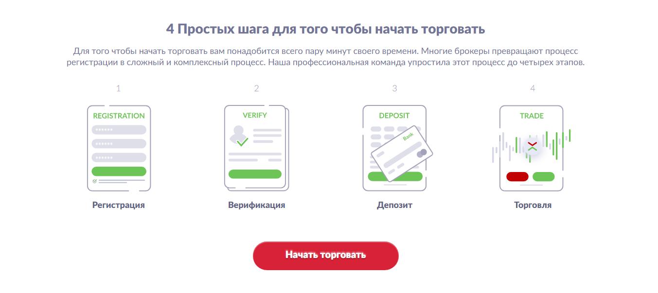 Аккаунты и условия сотрудничества с Evotrade