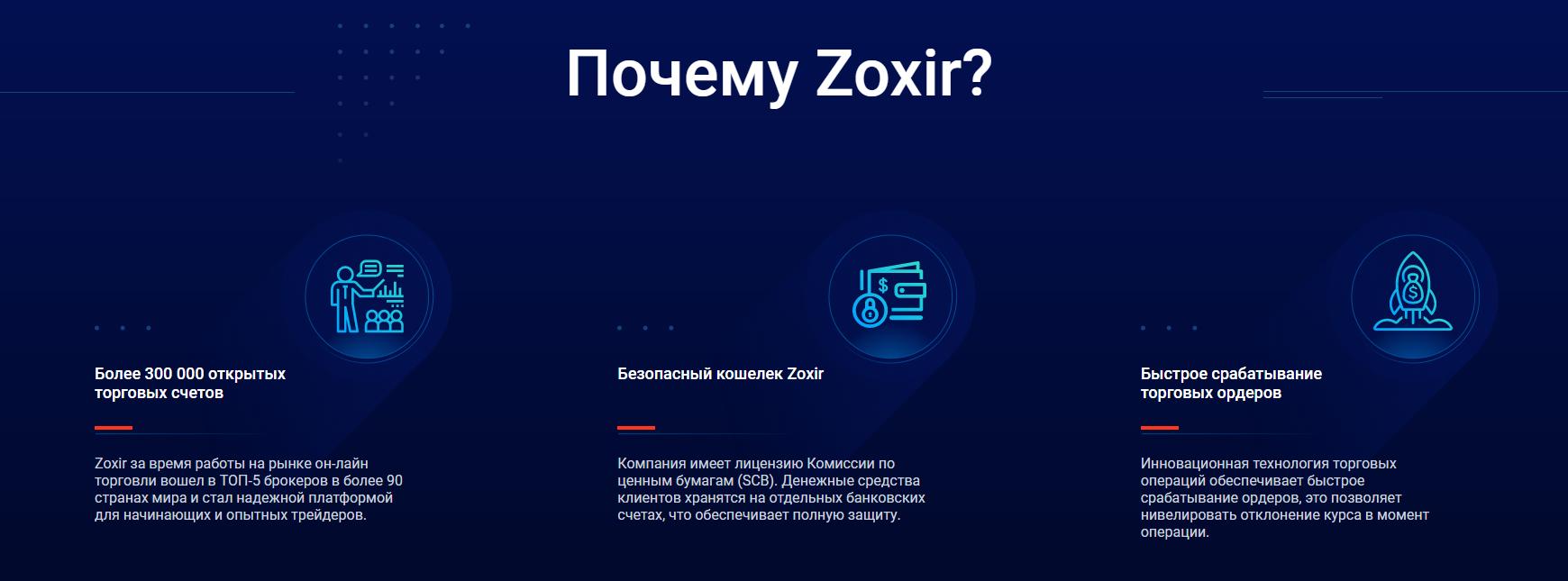 Развод под названием Zoxir – разбор компании и услуг
