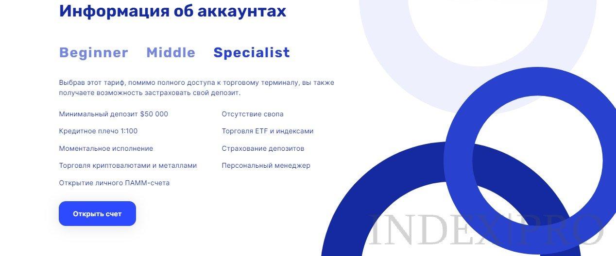 Тарифы Invest-ip-line